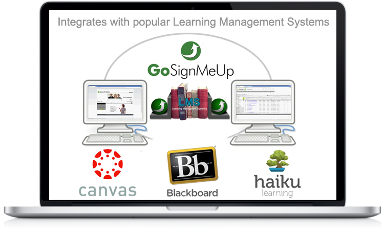 GoSignMeUp Integrates with popular LMS systems